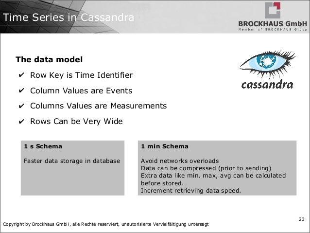 Copyright by Brockhaus GmbH, alle Rechte reserviert, unautorisierte Vervielfältigung untersagt 23 Time Series in Cassandra...