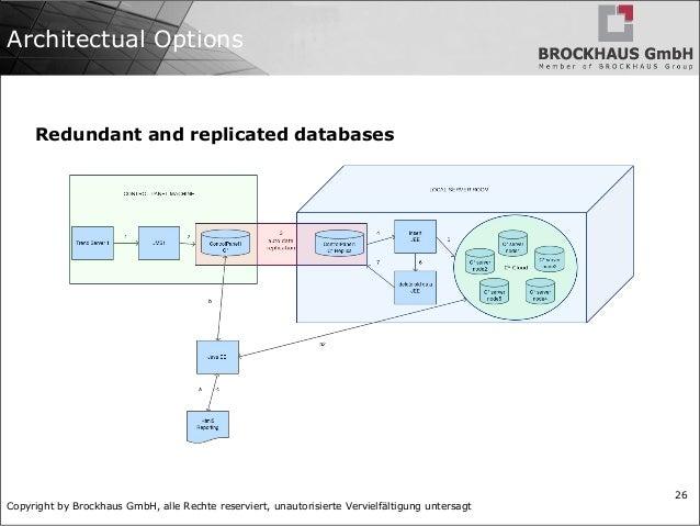 Copyright by Brockhaus GmbH, alle Rechte reserviert, unautorisierte Vervielfältigung untersagt 26 Architectual Options Red...