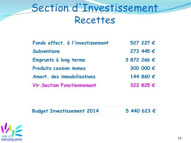 14 Section d'Investissement Recettes Fonds affect. à l'investissement 527 227 € Subventions 273 445 € Emprunts à long term...