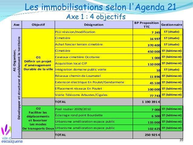 20 Les immobilisations selon l'Agenda 21 Axe 1 : 4 objectifs Axe Objectif Désignation Gestionnaire PLU révision/modificati...