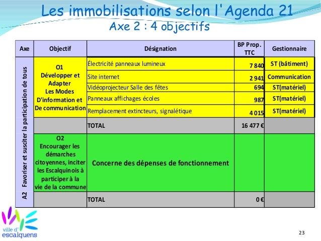 23 Les immobilisations selon l'Agenda 21 Axe 2 : 4 objectifs Axe Objectif Désignation Gestionnaire A2Favoriseretsusciterla...