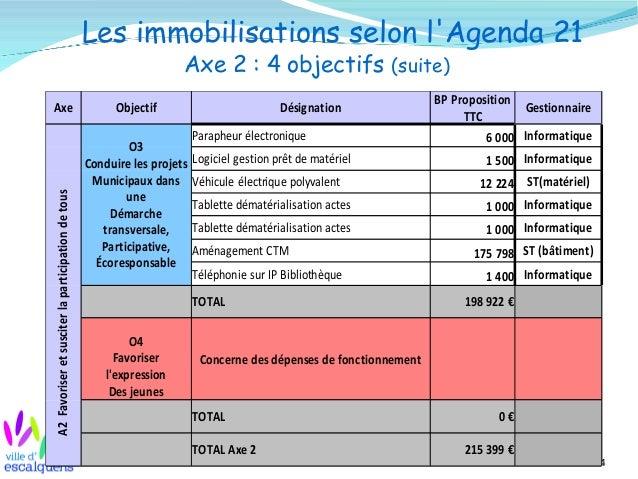 24 Les immobilisations selon l'Agenda 21 Axe 2 : 4 objectifs (suite) Axe Objectif Désignation Gestionnaire A2Favoriseretsu...