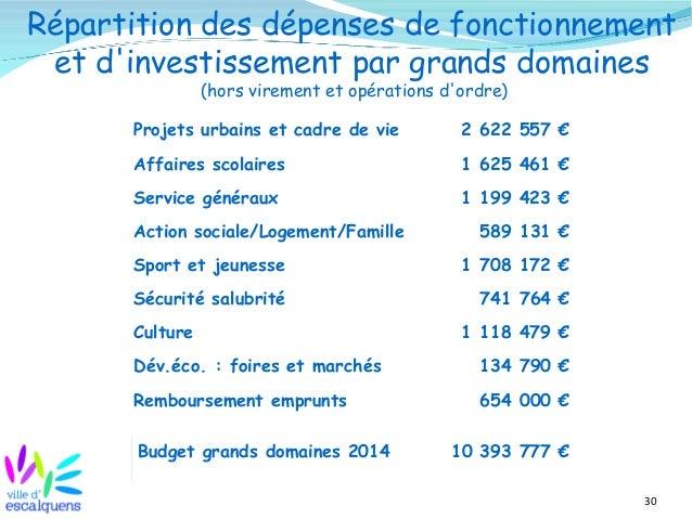 30 Répartition des dépenses de fonctionnement et d'investissement par grands domaines (hors virement et opérations d'ordre...