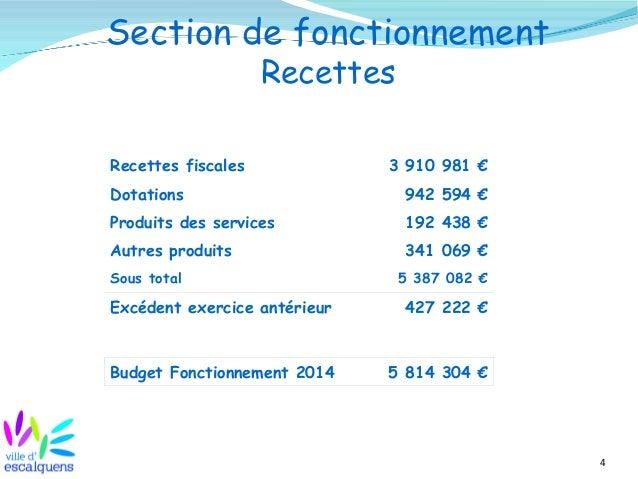 4 Section de fonctionnement Recettes Recettes fiscales 3 910 981 € Dotations 942 594 € Produits des services 192 438 € Aut...
