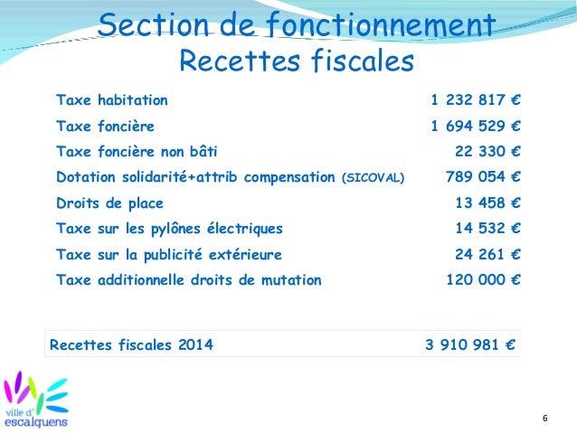 6 Section de fonctionnement Recettes fiscales Taxe habitation 1 232 817 € Taxe foncière 1 694 529 € Taxe foncière non bâti...