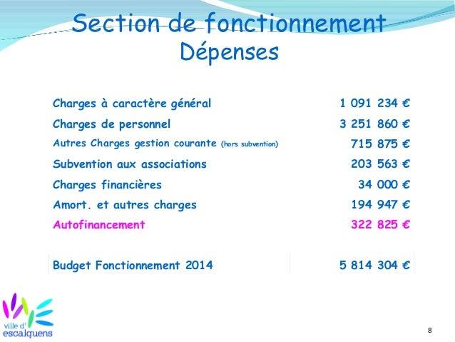 8 Section de fonctionnement Dépenses Budget Fonctionnement 2014 5 814 304 € Charges à caractère général 1 091 234 € Charge...
