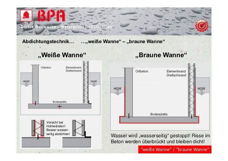pr sentation bpa bahnhof z rich pdf. Black Bedroom Furniture Sets. Home Design Ideas
