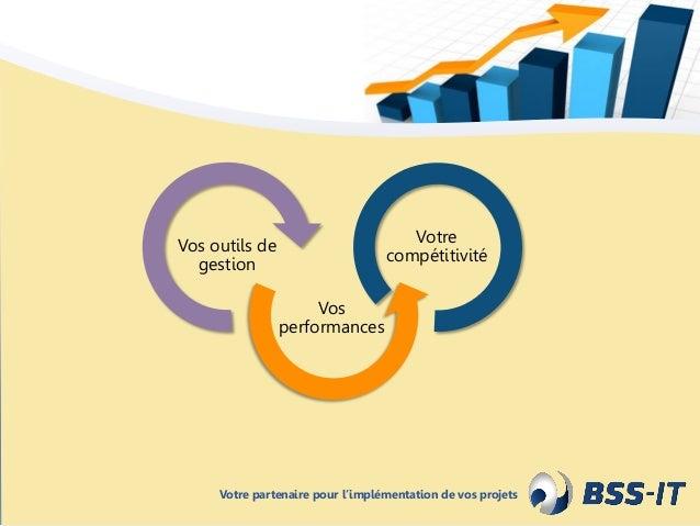 Vos outils de gestion Vos performances Votre compétitivité Votre partenaire pour l'implémentation de vos projets