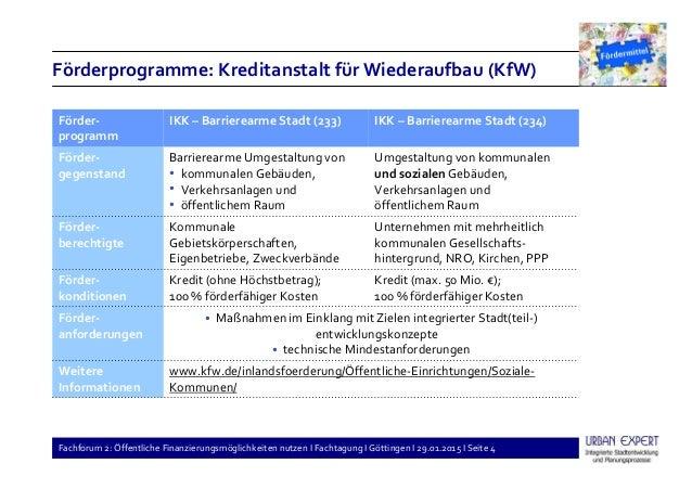 Fachforum 2: Öffentliche Finanzierungsmöglichkeiten nutzen I Fachtagung I Göttingen I 29.01.2015 I Seite 4 Förderprogramme...