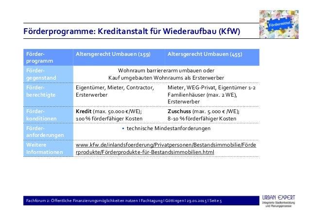 Fachforum 2: Öffentliche Finanzierungsmöglichkeiten nutzen I Fachtagung I Göttingen I 29.01.2015 I Seite 5 Förderprogramme...