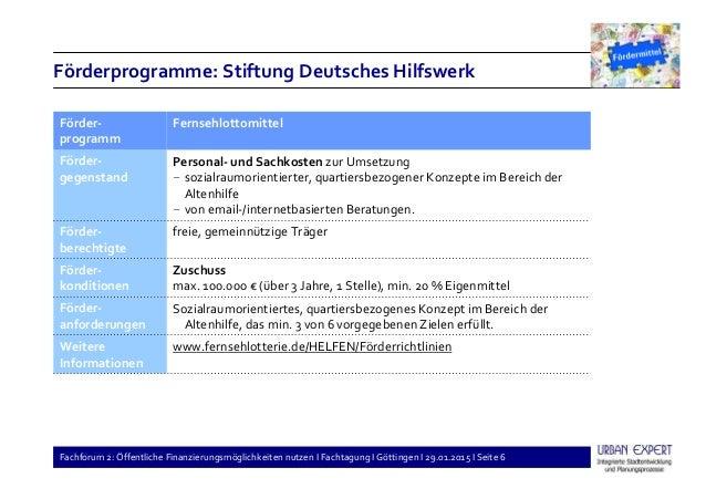 Fachforum 2: Öffentliche Finanzierungsmöglichkeiten nutzen I Fachtagung I Göttingen I 29.01.2015 I Seite 6 Förderprogramme...