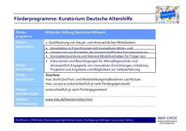 Fachforum 2: Öffentliche Finanzierungsmöglichkeiten nutzen I Fachtagung I Göttingen I 29.01.2015 I Seite 9 Förderprogramme...