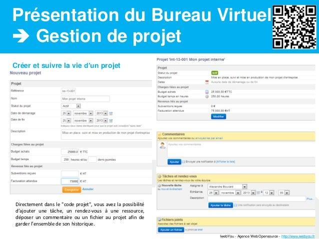 Le bureau virtuel des tpe pme - Bureau virtuel gratuit en ligne ...