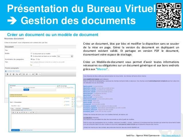 Le bureau virtuel des tpe pme for 6 bureaux regionaux de l oms