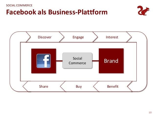 SOCIAL COMMERCEFacebook als Business-Plattform                  Discover    Engage    Interest                            ...