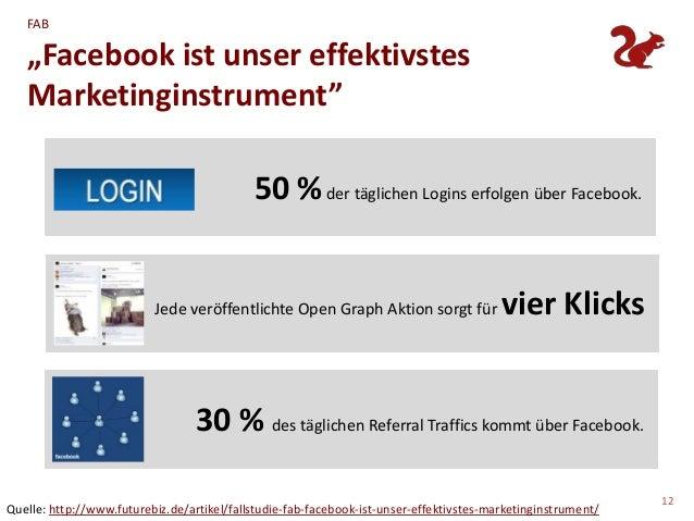 """FAB   """"Facebook ist unser effektivstes   Marketinginstrument""""                                            50 % der tägliche..."""