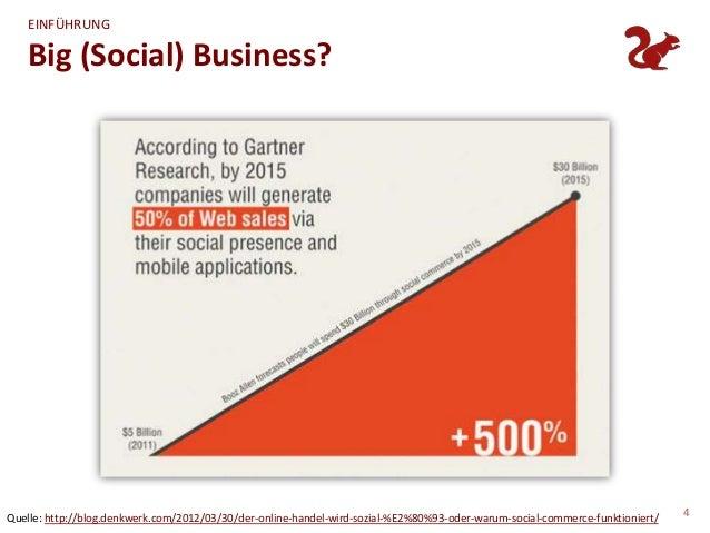 EINFÜHRUNG   Big (Social) Business?                                                                                       ...