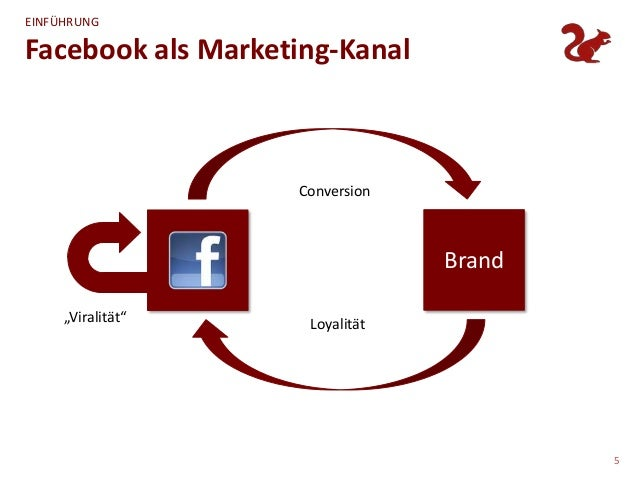 """EINFÜHRUNGFacebook als Marketing-Kanal                   Conversion                                Brand     """"Viralität""""  ..."""