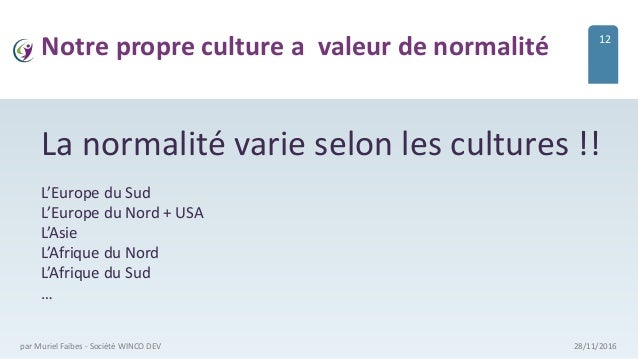 Notre propre culture a valeur de normalité La normalité varie selon les cultures !! L'Europe du Sud L'Europe du Nord + USA...