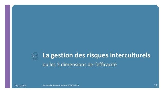 La gestion des risques interculturels ou les 5 dimensions de l'efficacité par Muriel Faibes - Société WINCO DEV 1328/11/20...