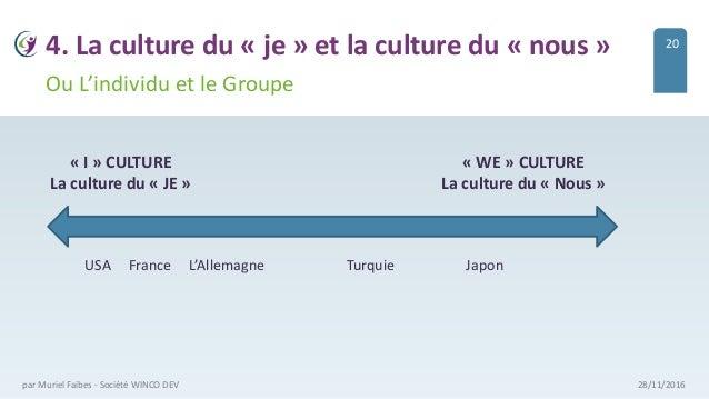 4. La culture du « je » et la culture du « nous » 28/11/2016par Muriel Faibes - Société WINCO DEV Ou L'individu et le Grou...