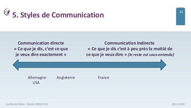 5. Styles de Communication 28/11/2016par Muriel Faibes - Société WINCO DEV 22 Communication directe « Ce que je dis, c'est...