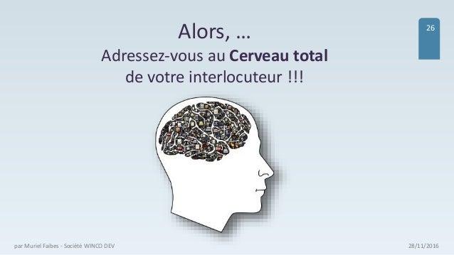 28/11/2016par Muriel Faibes - Société WINCO DEV 26 Alors, … Adressez-vous au Cerveau total de votre interlocuteur !!!