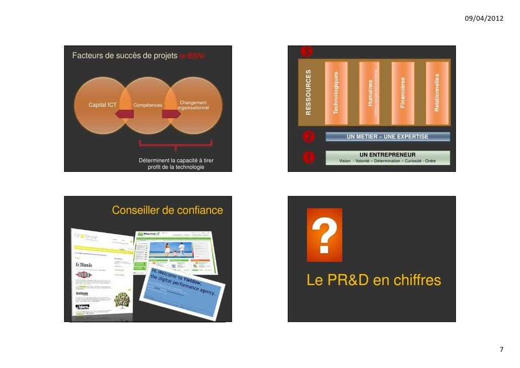09/04/2012Facteurs de succès de projets (e-BSN)                                                                       RES...