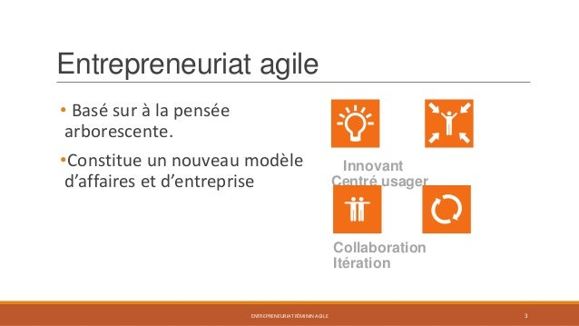 Entrepreneuriat agile • Basé sur à la pensée arborescente. •Constitue un nouveau modèle d'affaires et d'entreprise  Innova...