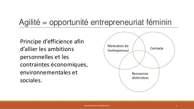 Agilité = opportunité entrepreneuriat féminin Principe d'efficience afin d'allier les ambitions personnelles et les contra...