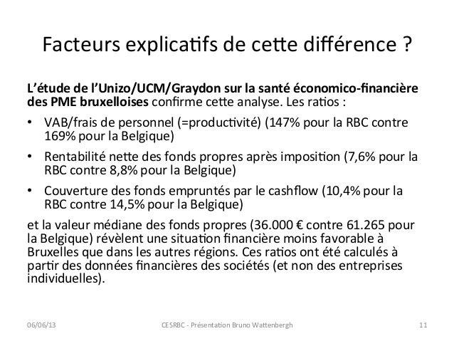 Facteurs explicaCfs de ce=e différence ?  L'étude de l'Unizo/UCM/Graydon sur la santé économico-...