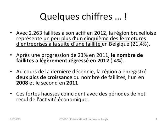 Quelques chiffres … !  • Avec 2.263 faillites à son acCf en 2012, la région bruxelloise re...