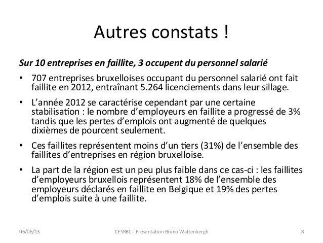 Autres constats !  Sur 10 entreprises en faillite, 3 occupent du personnel salarié • 707 en...