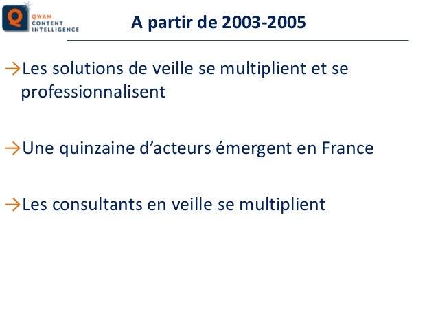 A partir de 2003-2005 →Les solutions de veille se multiplient et se professionnalisent →Une quinzaine d'acteurs émergent e...