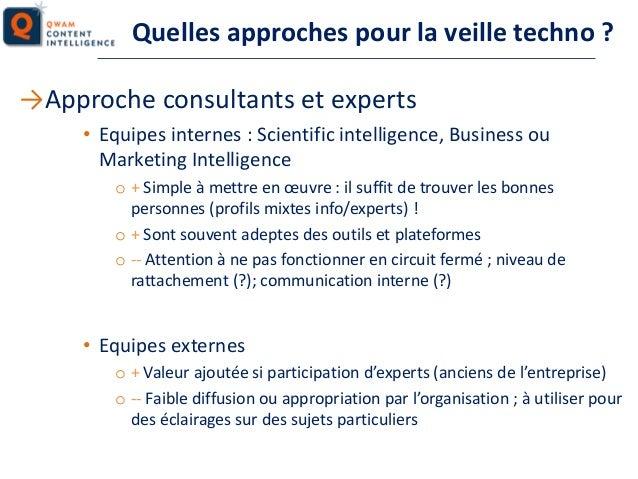 Quelles approches pour la veille techno ? →Approche consultants et experts • Equipes internes : Scientific intelligence, B...