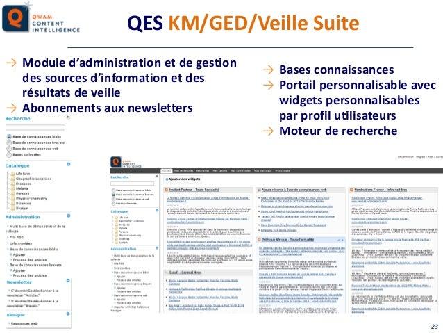 QES KM/GED/Veille Suite → Module d'administration et de gestion des sources d'information et des résultats de veille → Abo...