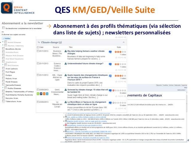 QES KM/GED/Veille Suite → Abonnement à des profils thématiques (via sélection dans liste de sujets) ; newsletters personna...