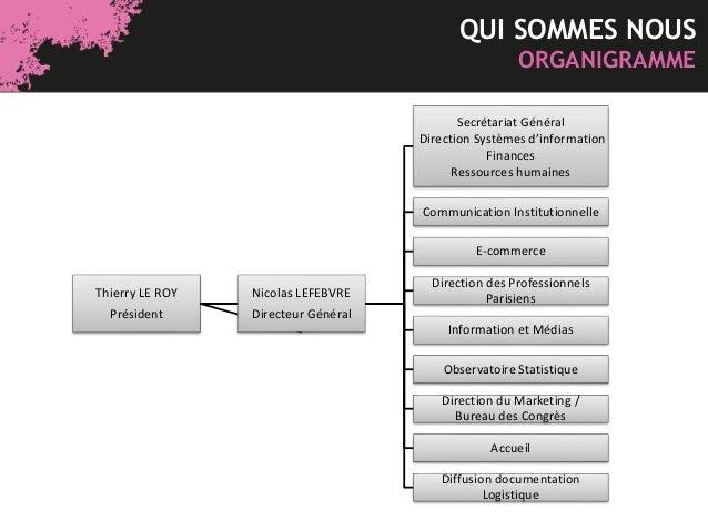 Bo te outils l 39 office du tourisme et des congr s de - Office de tourisme et des congres de paris ...