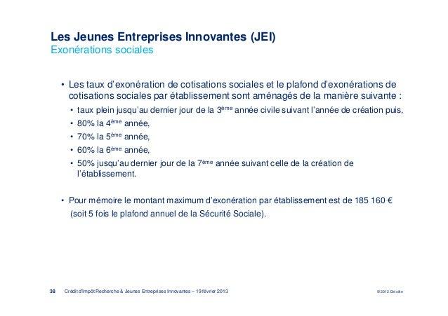 Matinale finances deloitte cir 2013 cii - Plafond annuel de la securite sociale 2014 ...