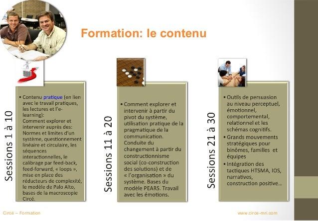 Formation: le contenuCircé – Formation                           www.circe-mri.com