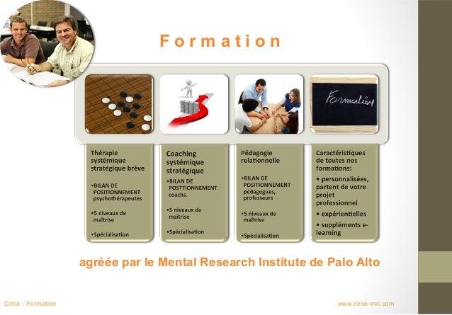 Formation                    agréée par le Mental Research Institute de Palo AltoCircé - Formation                        ...