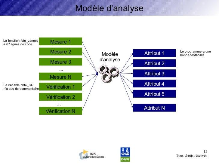 Fr presentation club automation modele qualite pour l for Architecture logicielle exemple