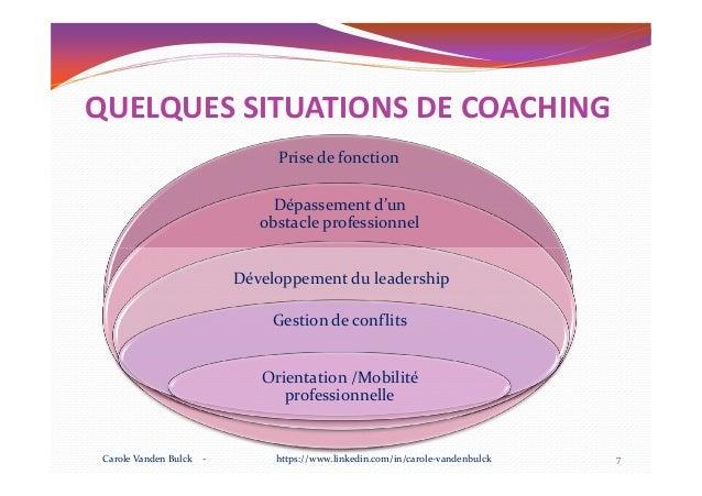 QUELQUES SITUATIONS DE COACHING Prise de fonction Dépassement d'un obstacle professionnel Développement du leadership Gest...