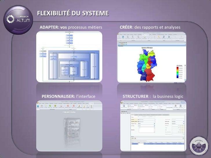 FLEXIBILITÉ DU SYSTEME ADAPTER: vos processus métiers   CRÉER: des rapports et analyses      PERSONNALISER: l'interface   ...