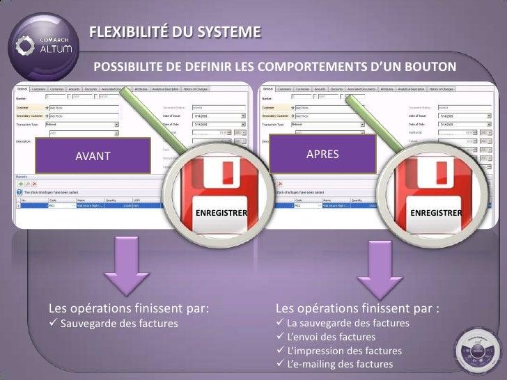 FLEXIBILITÉ DU SYSTEME          POSSIBILITE DE DEFINIR LES COMPORTEMENTS D'UN BOUTON          AVANT                       ...
