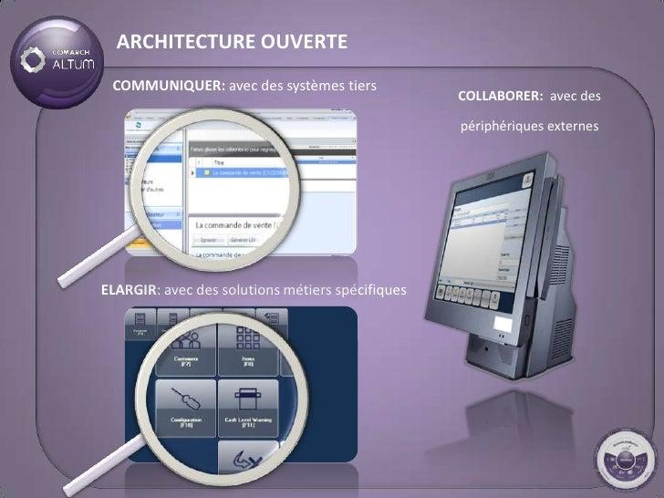 ARCHITECTURE OUVERTE  COMMUNIQUER: avec des systèmes tiers                                                   COLLABORER: a...