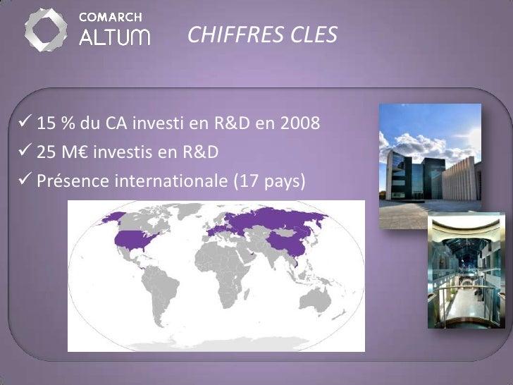 CHIFFRES CLES    15 % du CA investi en R&D en 2008  25 M€ investis en R&D  Présence internationale (17 pays)