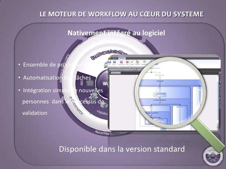 LE MOTEUR DE WORKFLOW AU CŒUR DU SYSTEME                     Nativement intégré au logiciel    • Ensemble de processus pré...