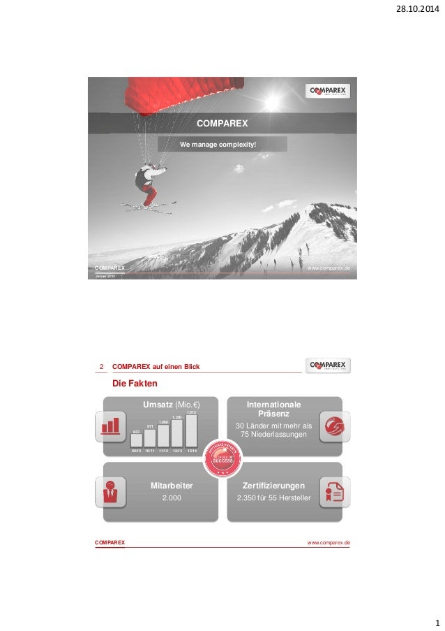 28.10.2014  1  We manage complexity!  COMPAREX www.comparex.de  Januar 2013  COMPAREX  2 COMPAREX auf einen Blick  Die Fak...