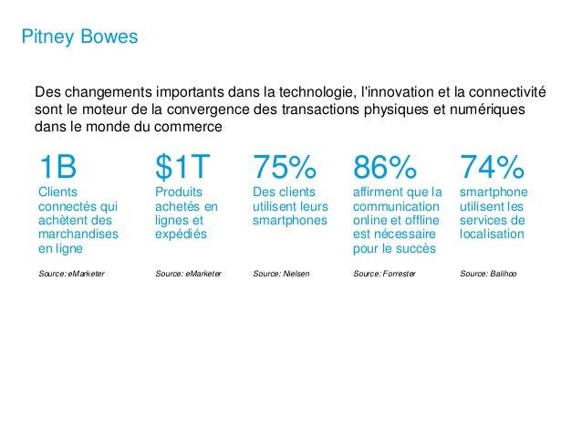 Gestion des données clients et leur exploitation, un enjeu dans la transformation digitale des entreprises.  Slide 3